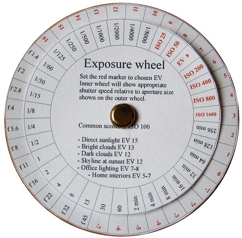 Exposure Wheel