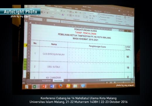 09enyerawati_konferensi-nu-kota-malang-22-23-okt-2016
