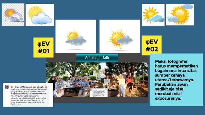 φEV (baca: phi_E_V), bermakna Exposure Value bersatuan phi